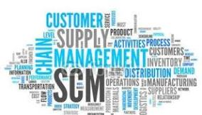 linkedin supply chain image